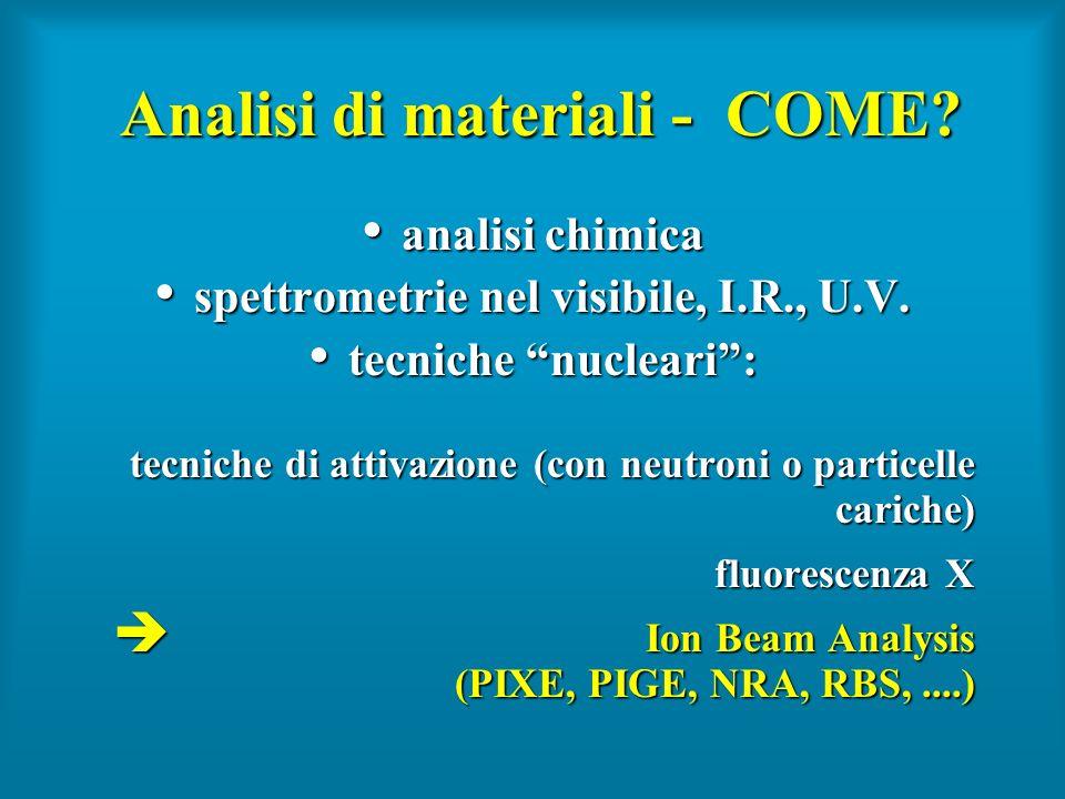 Analisi di materiali - COME? analisi chimica analisi chimica spettrometrie nel visibile, I.R., U.V. spettrometrie nel visibile, I.R., U.V. tecniche nu