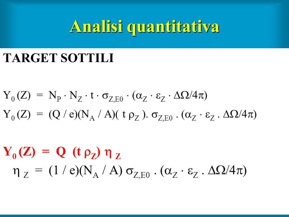 Analisi quantitativa TARGET SOTTILI Y 0 (Z) = N P N Z t Z,E0 ( Z Z /4 ) Y 0 (Z) = (Q / e)(N A / A)( t Z ) Z,E0 ( Z Z /4 ) Y 0 (Z) = Q (t Z ) Z Z = (1