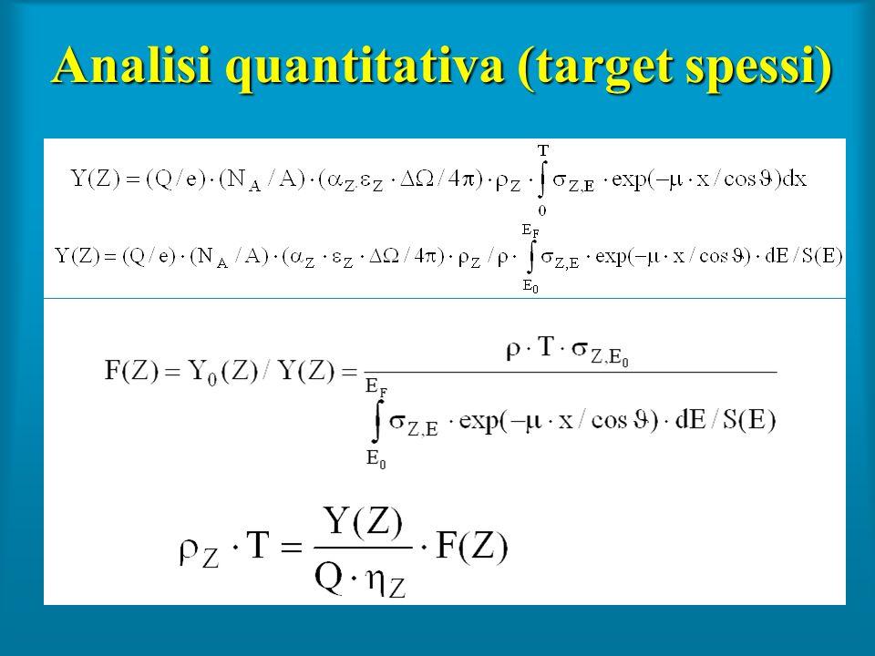 Analisi quantitativa (target spessi)