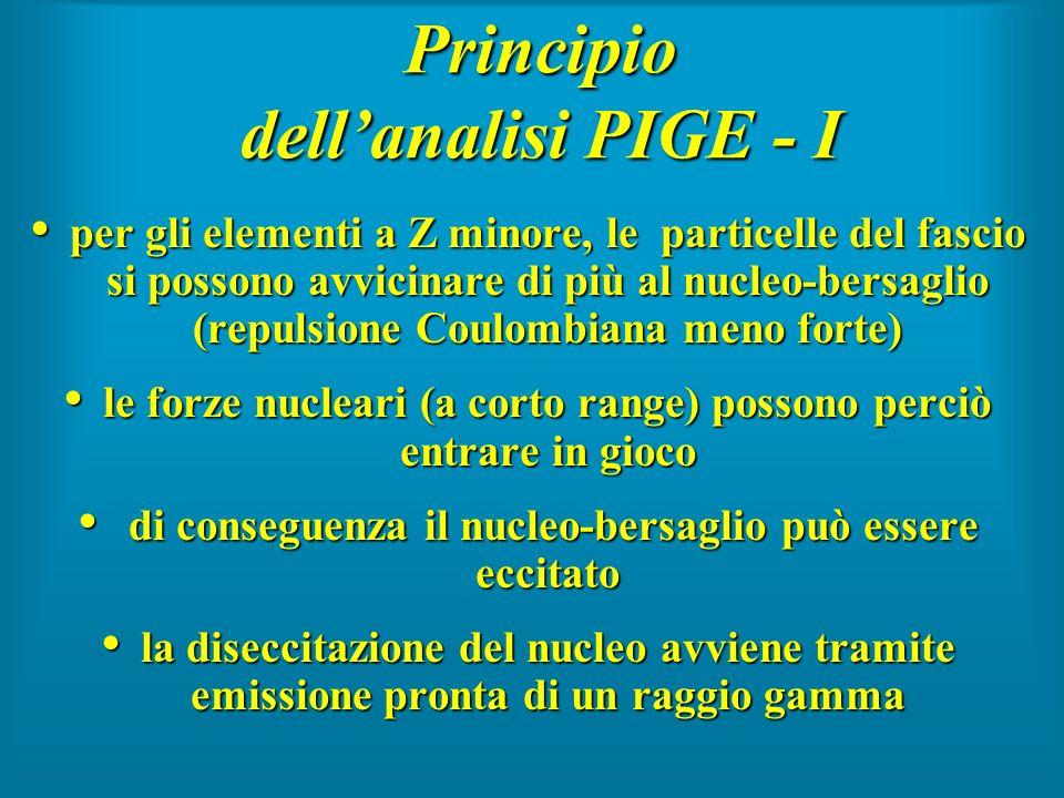 Principio dellanalisi PIGE - I per gli elementi a Z minore, le particelle del fascio si possono avvicinare di più al nucleo-bersaglio (repulsione Coul
