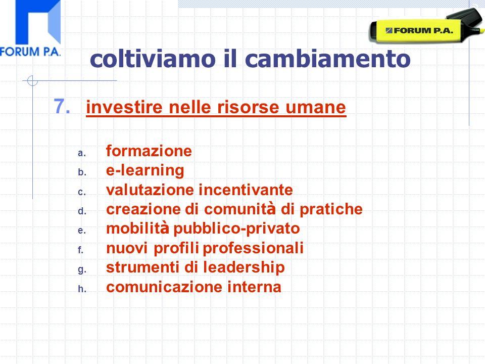 7.investire nelle risorse umane a. formazione b. e-learning c.