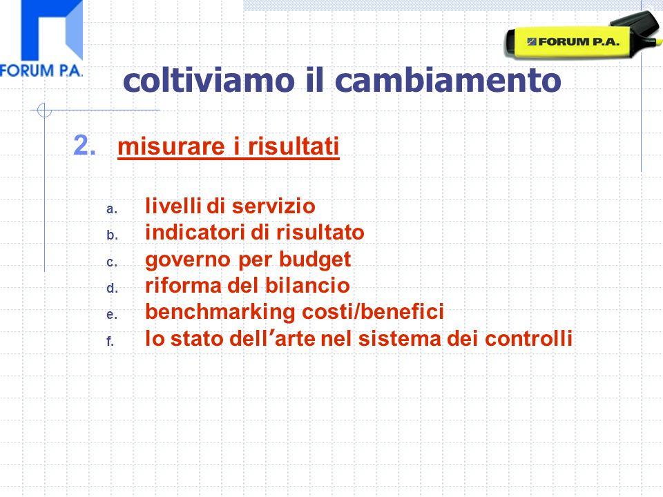 2.misurare i risultati a. livelli di servizio b. indicatori di risultato c.