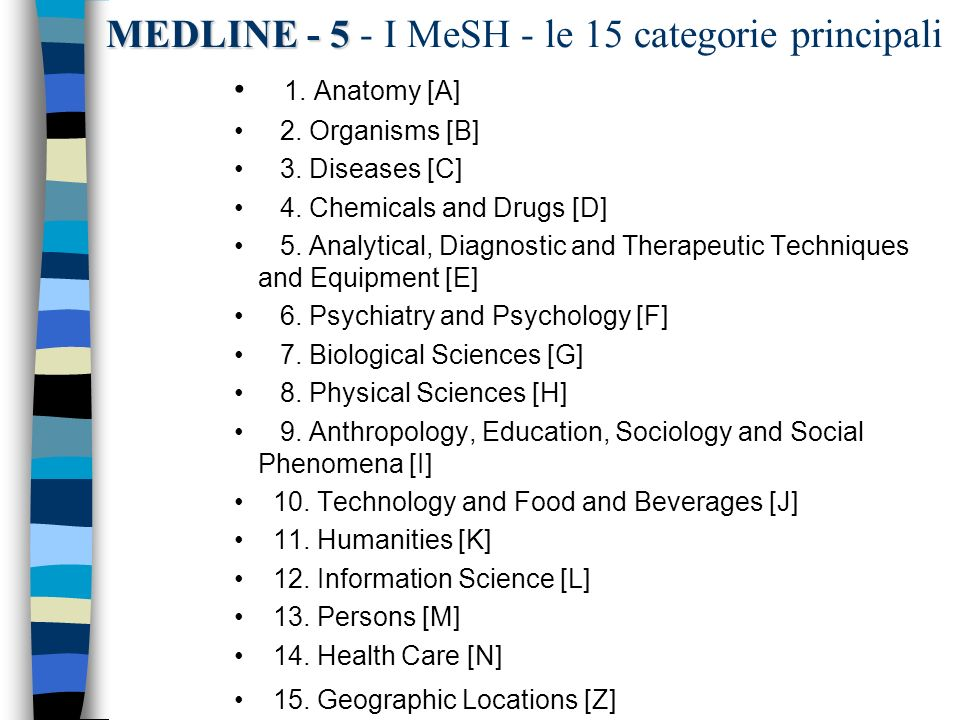 MEDLINE - 5 MEDLINE - 5 - I MeSH - le 15 categorie principali 1. Anatomy [A] 2. Organisms [B] 3. Diseases [C] 4. Chemicals and Drugs [D] 5. Analytical
