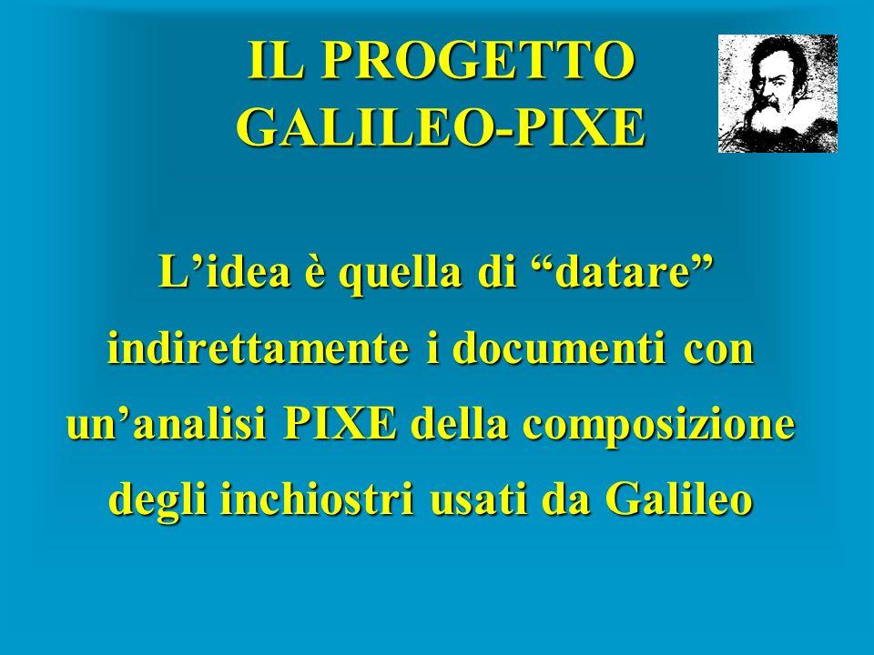 IL PROGETTO GALILEO-PIXE Lidea è quella di datare indirettamente i documenti con unanalisi PIXE della composizione degli inchiostri usati da Galileo L