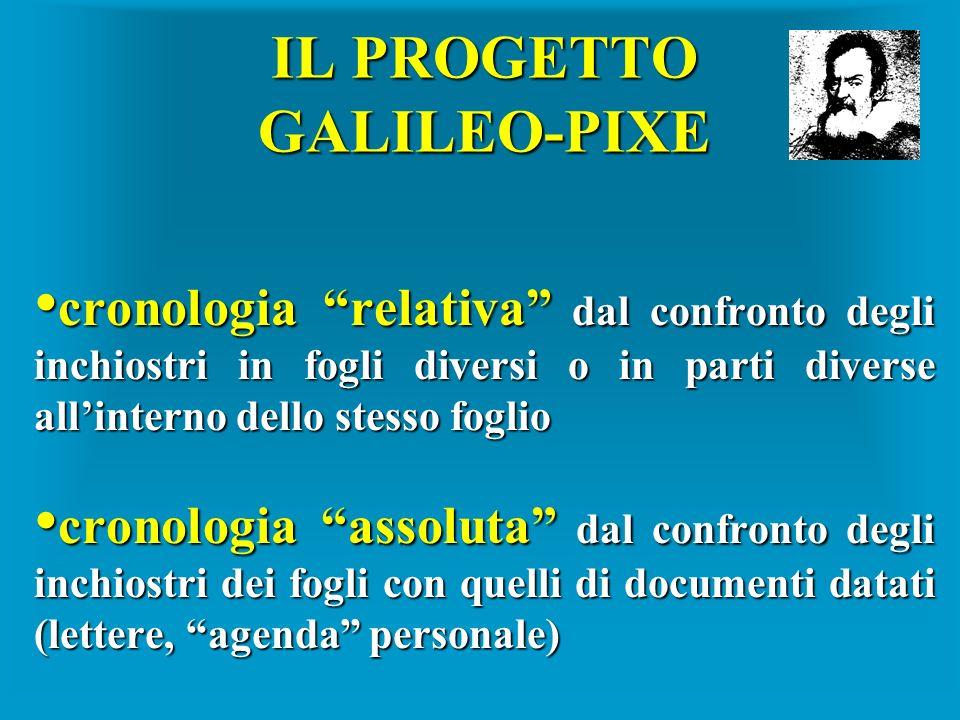 IL PROGETTO GALILEO-PIXE cronologia relativa dal confronto degli inchiostri in fogli diversi o in parti diverse allinterno dello stesso foglio cronolo