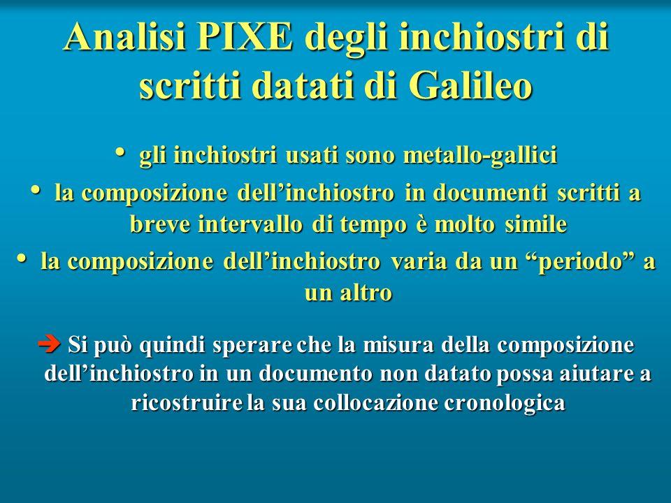 Analisi PIXE degli inchiostri di scritti datati di Galileo gli inchiostri usati sono metallo-gallici gli inchiostri usati sono metallo-gallici la comp
