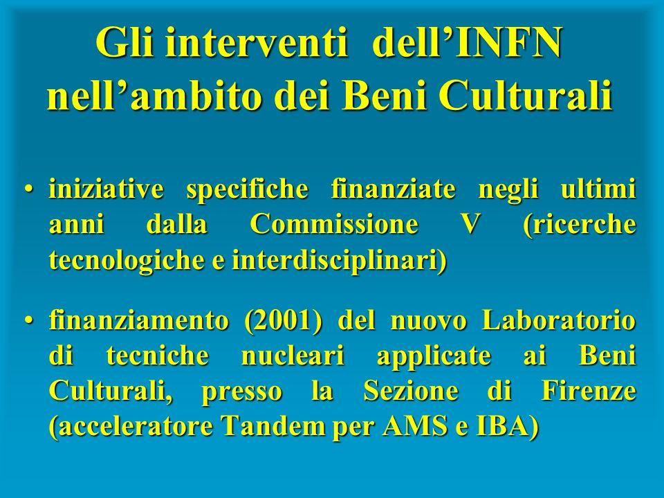 Gli interventi dellINFN nellambito dei Beni Culturali iniziative specifiche finanziate negli ultimi anni dalla Commissione V (ricerche tecnologiche e