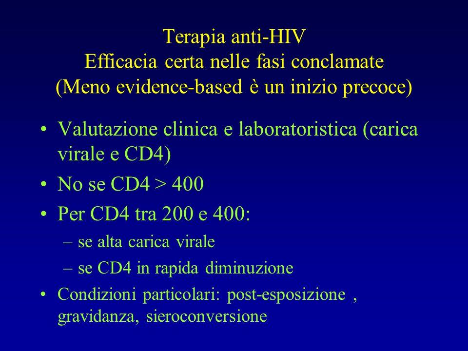 Terapia anti-HIV Efficacia certa nelle fasi conclamate (Meno evidence-based è un inizio precoce) Valutazione clinica e laboratoristica (carica virale