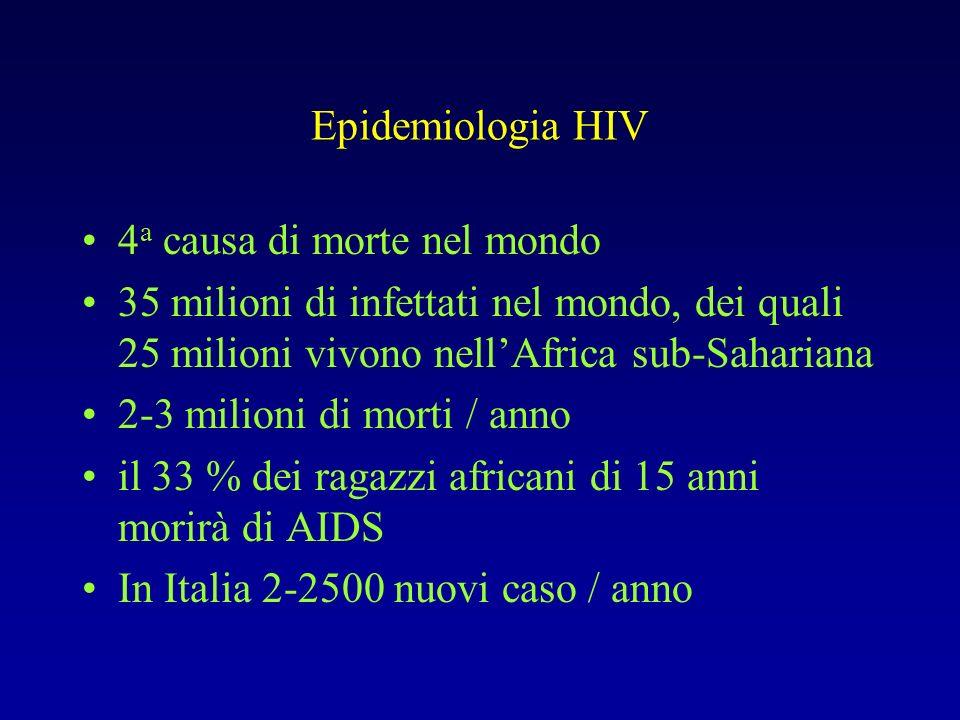 Epidemiologia HIV 4 a causa di morte nel mondo 35 milioni di infettati nel mondo, dei quali 25 milioni vivono nellAfrica sub-Sahariana 2-3 milioni di