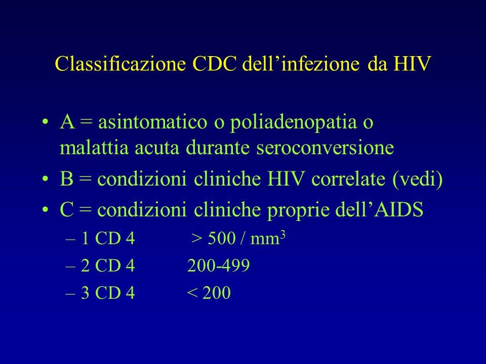 Classificazione CDC dellinfezione da HIV A = asintomatico o poliadenopatia o malattia acuta durante seroconversione B = condizioni cliniche HIV correl