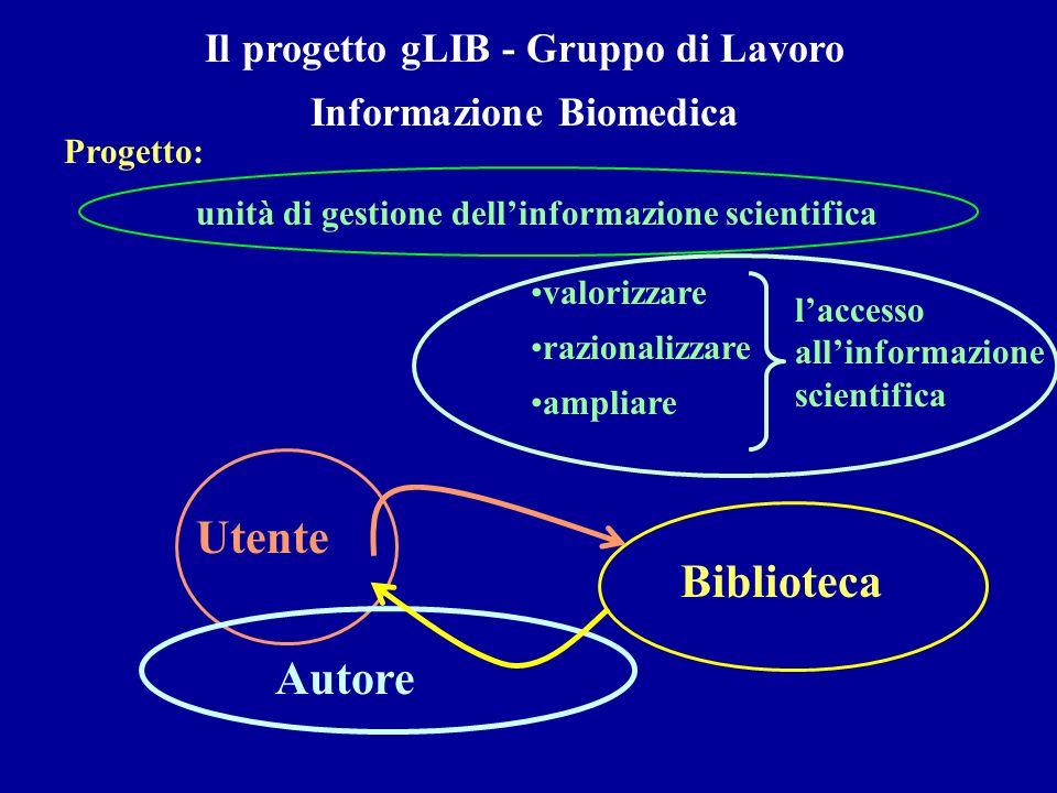 Il progetto gLIB - Gruppo di Lavoro Informazione Biomedica Progetto: unità di gestione dellinformazione scientifica Utente Biblioteca Autore valorizza
