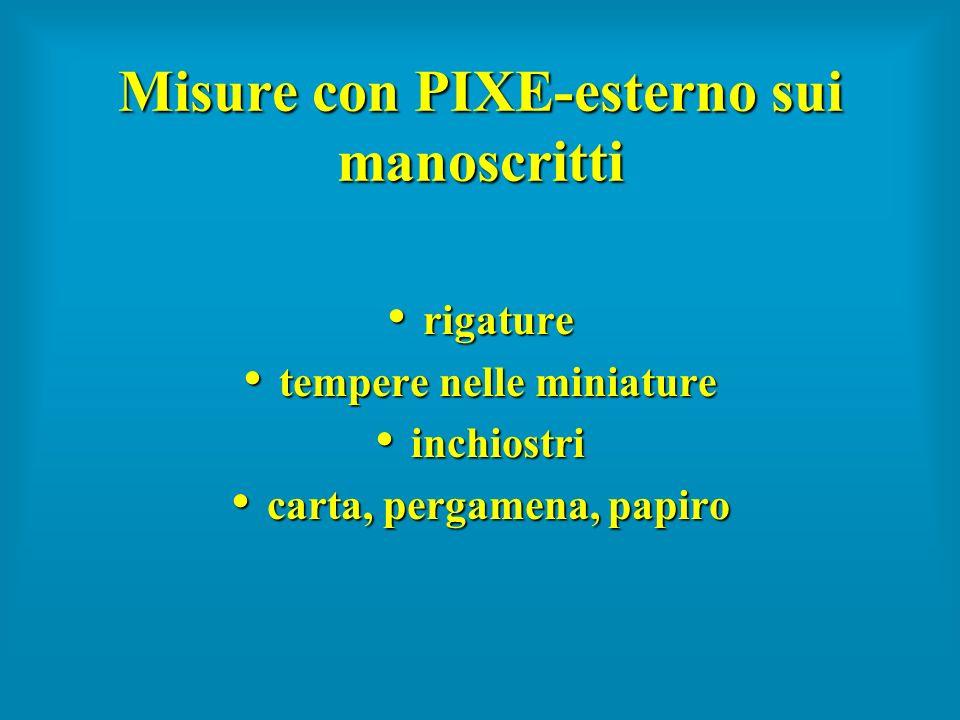 Misure con PIXE-esterno sui manoscritti rigature rigature tempere nelle miniature tempere nelle miniature inchiostri inchiostri carta, pergamena, papiro carta, pergamena, papiro