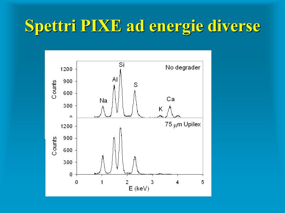 Spettri PIXE ad energie diverse