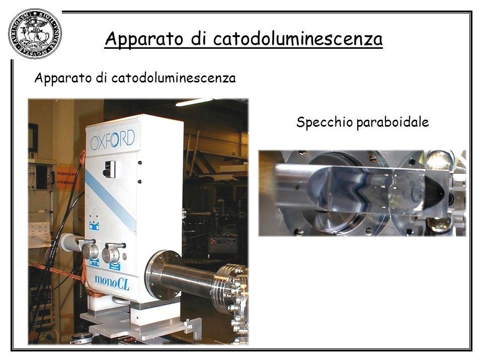 Apparato di catodoluminescenza Specchio paraboidale Apparato di catodoluminescenza