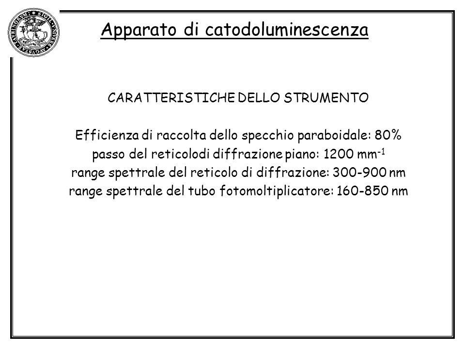 Apparato di catodoluminescenza CARATTERISTICHE DELLO STRUMENTO Efficienza di raccolta dello specchio paraboidale: 80% passo del reticolodi diffrazione piano: 1200 mm -1 range spettrale del reticolo di diffrazione: 300-900 nm range spettrale del tubo fotomoltiplicatore: 160-850 nm