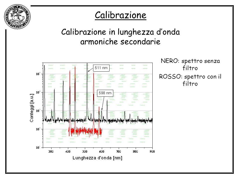 Calibrazione Calibrazione in lunghezza donda armoniche secondarie NERO: spettro senza filtro ROSSO: spettro con il filtro