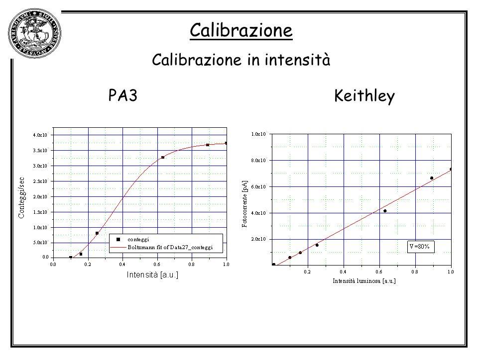 Calibrazione Calibrazione in intensità PA3Keithley