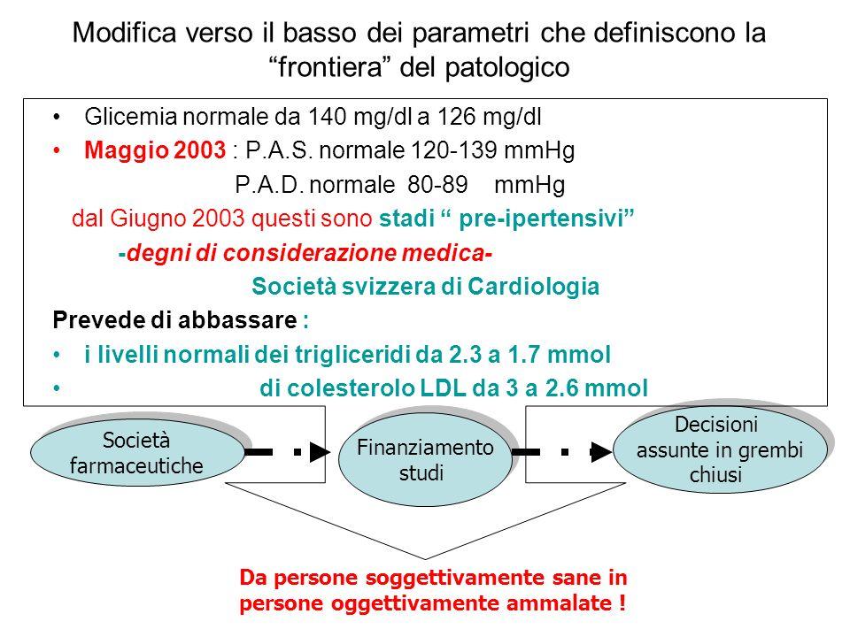 Modifica verso il basso dei parametri che definiscono la frontiera del patologico Glicemia normale da 140 mg/dl a 126 mg/dl Maggio 2003 : P.A.S. norma