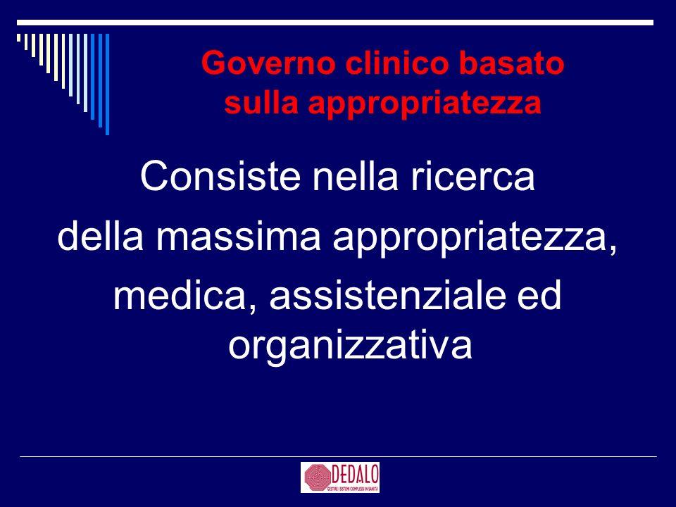 Governo clinico basato sulla appropriatezza Consiste nella ricerca della massima appropriatezza, medica, assistenziale ed organizzativa