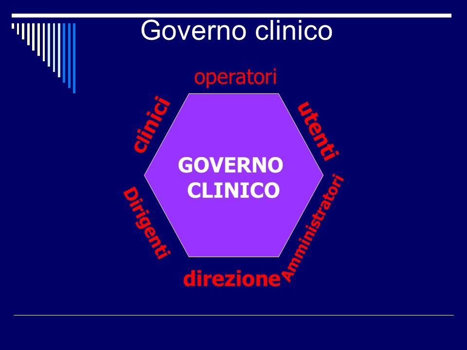 Governo clinico Amministratori operatori utenti Dirigenti GOVERNO CLINICO direzione c l inici