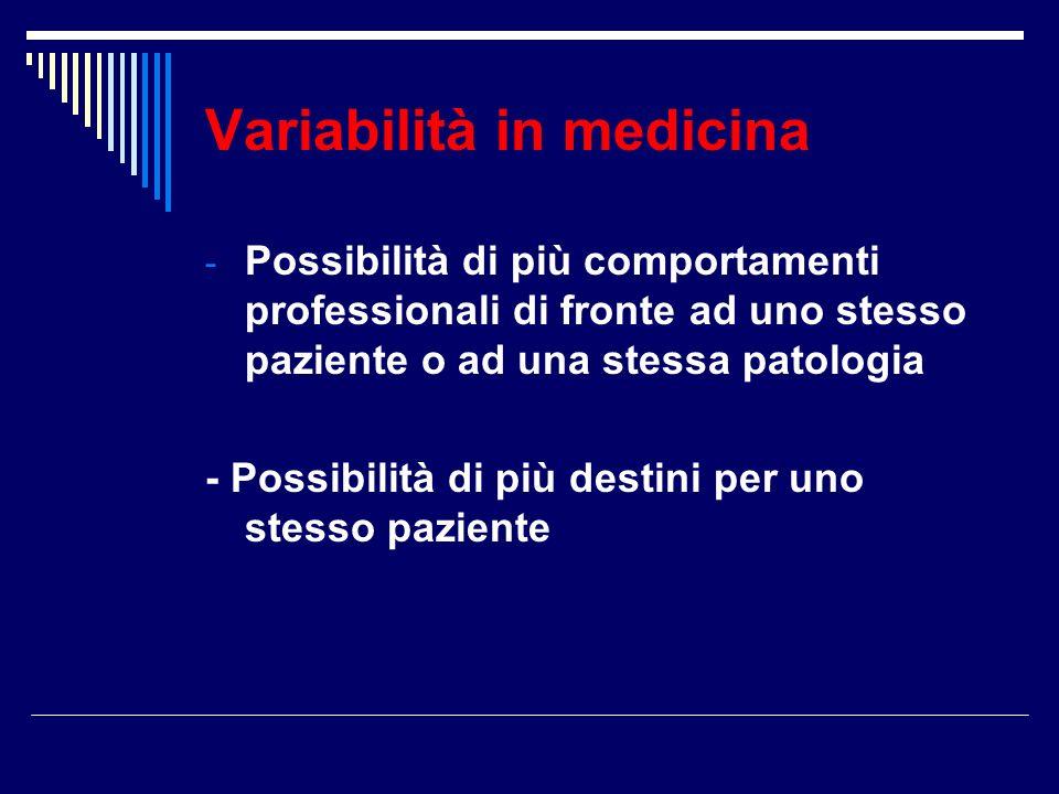 Variabilità in medicina - Possibilità di più comportamenti professionali di fronte ad uno stesso paziente o ad una stessa patologia - Possibilità di più destini per uno stesso paziente