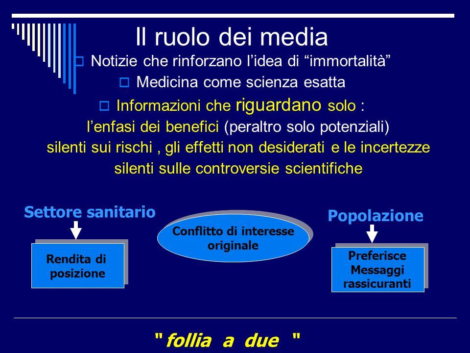 Il ruolo dei media Notizie che rinforzano lidea di immortalità Medicina come scienza esatta Informazioni che riguardano solo : lenfasi dei benefici (p