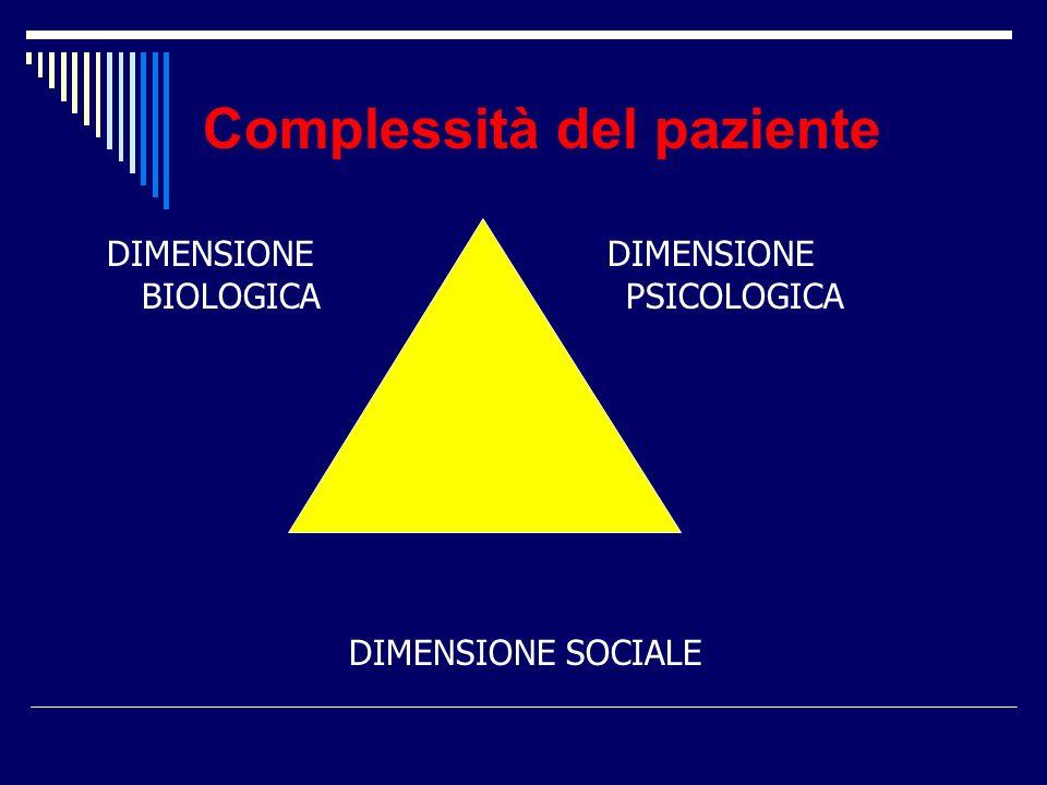 Il paradigma della pari complessità: una sfida Allaumentare del livello di complessità strategica che lorganizzazione deve affrontare, lorganizzazione è richiesta di investire in strumenti organizzativi di crescente intensità, costo, complessità.