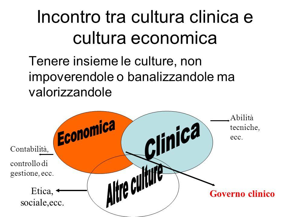 Incontro tra cultura clinica e cultura economica Tenere insieme le culture, non impoverendole o banalizzandole ma valorizzandole Governo clinico Contabilità, controllo di gestione, ecc.