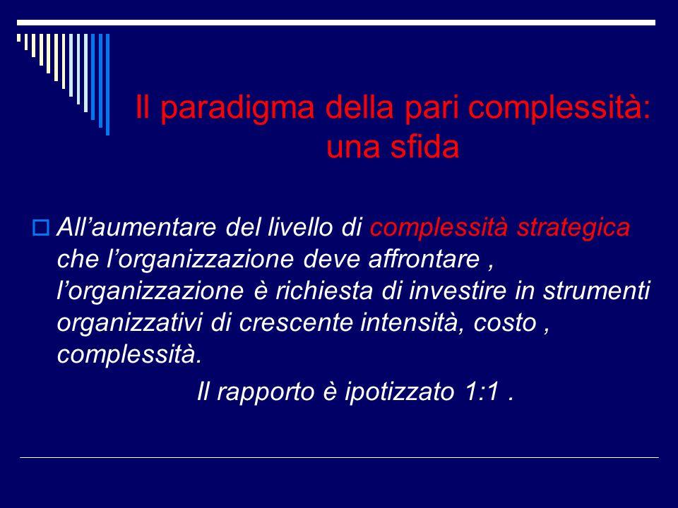 Il paradigma della pari complessità: una sfida Allaumentare del livello di complessità strategica che lorganizzazione deve affrontare, lorganizzazione