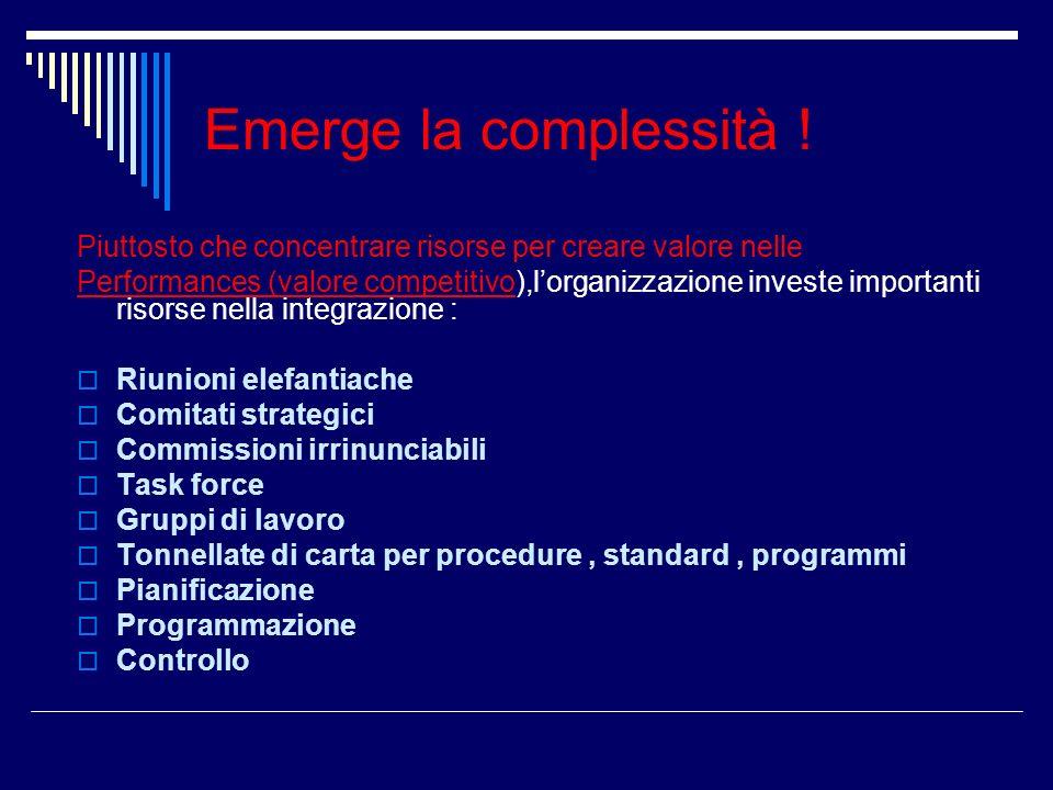 Emerge la complessità ! Piuttosto che concentrare risorse per creare valore nelle Performances (valore competitivo),lorganizzazione investe importanti