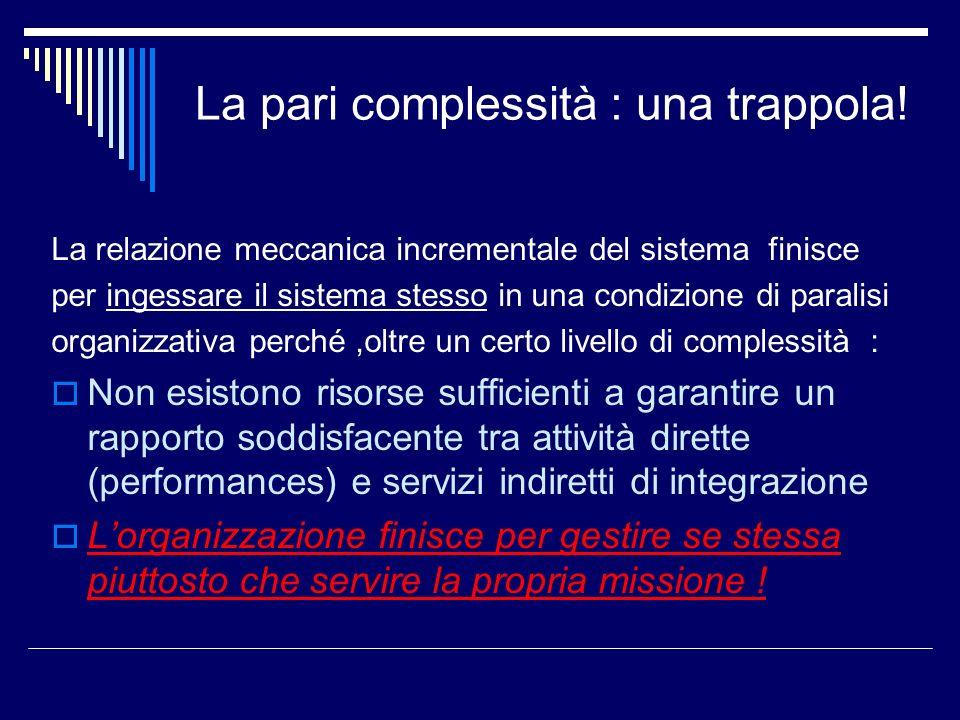 La pari complessità : una trappola! La relazione meccanica incrementale del sistema finisce per ingessare il sistema stesso in una condizione di paral