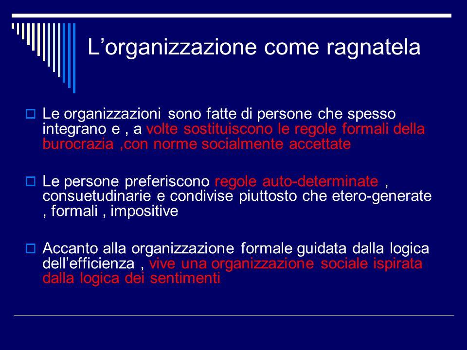 Lorganizzazione come ragnatela Le organizzazioni sono fatte di persone che spesso integrano e, a volte sostituiscono le regole formali della burocrazi