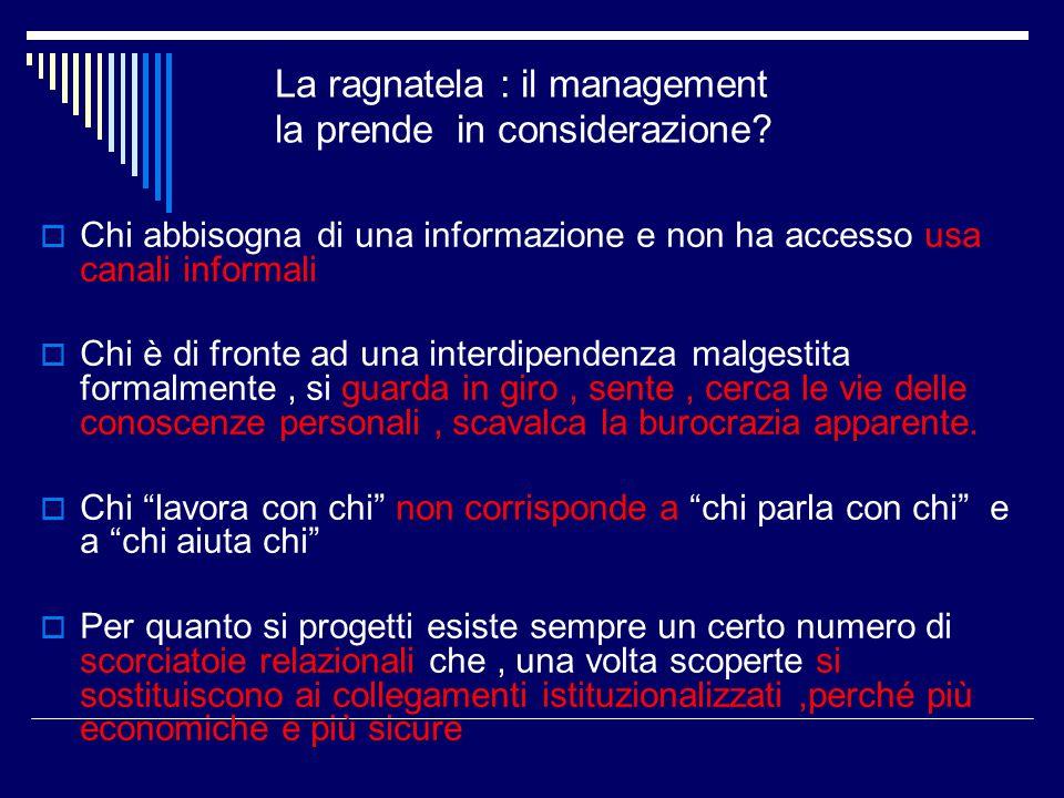 La ragnatela : il management la prende in considerazione? Chi abbisogna di una informazione e non ha accesso usa canali informali Chi è di fronte ad u