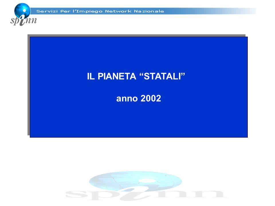 IL PIANETA STATALI anno 2002 IL PIANETA STATALI anno 2002