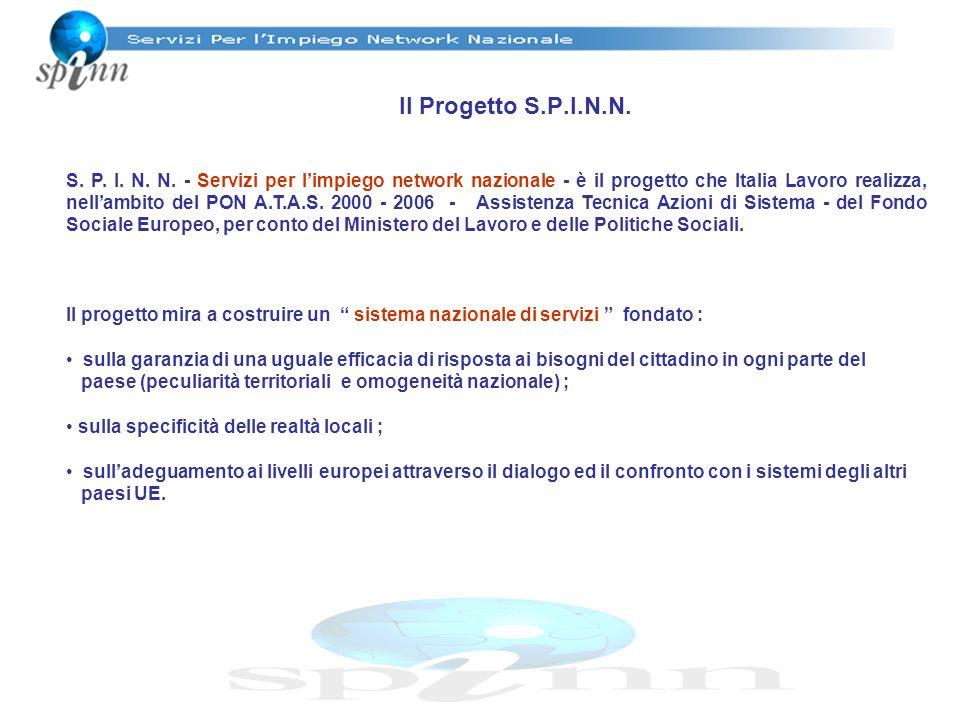 Il Progetto S.P.I.N.N. S. P. I. N. N. - Servizi per limpiego network nazionale - è il progetto che Italia Lavoro realizza, nellambito del PON A.T.A.S.