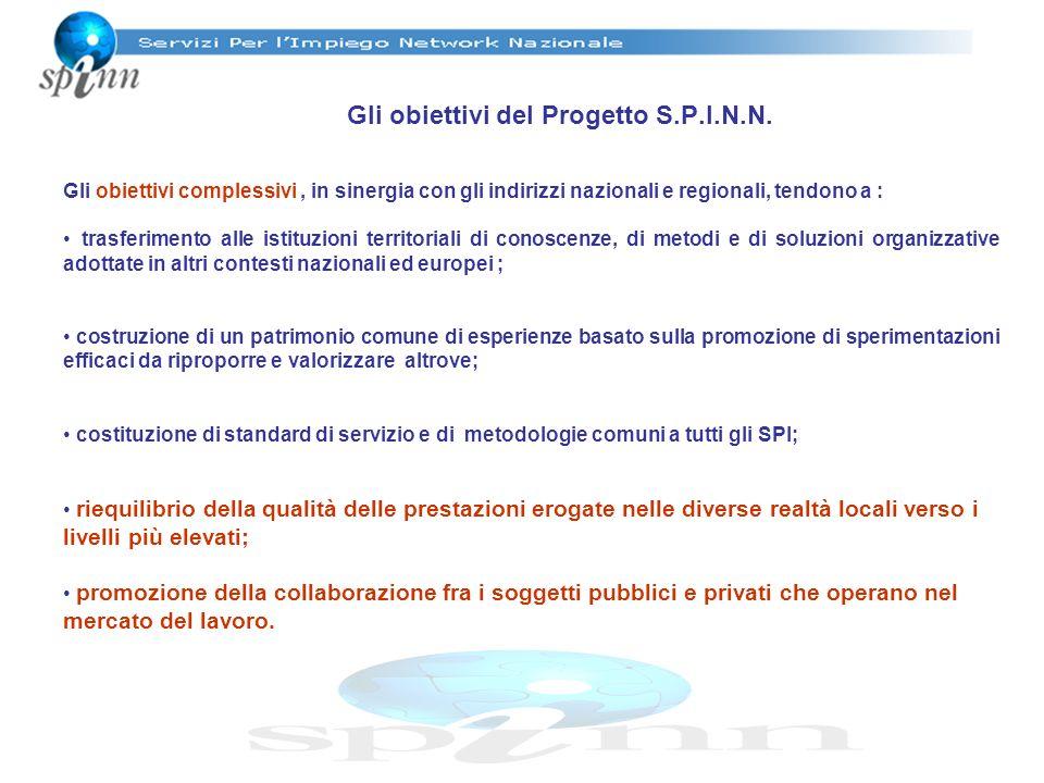 Gli obiettivi del Progetto S.P.I.N.N. Gli obiettivi complessivi, in sinergia con gli indirizzi nazionali e regionali, tendono a : trasferimento alle i
