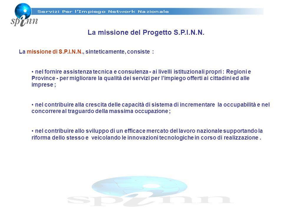 La missione del Progetto S.P.I.N.N. La missione di S.P.I.N.N., sinteticamente, consiste : nel fornire assistenza tecnica e consulenza - ai livelli ist