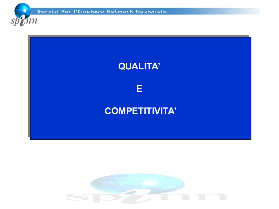 AMBITI OPERATIVI AREEPRODOTTIANNO 2002ANNO 2003ANNO 2004 DOCUMENTAZIONE E DIFFUSIONE RICERCA ED ELABORAZIONE DOCUMENTALE Materiali raccolti, elaborati e sistematizzati 1150 documenti preparati e inseriti in DATASPINN 2400 documenti preparati e inseriti in DATASPINN Benchmark e prassi territoriali Rilevazioni territoriali Europa: 6 Paesi Europei Italia: 86 interviste in Ob.1 214 interviste in Ob.3 Rilevazioni territoriali Europa: 9 Paesi Europei 17 Approfondimenti europei Italia: Elaborazione report territoriali Studi di benchmarking Metodologie, manuali e protocolli 2 Protocolli professionali (prima versione) 2 Guide metodologiche 1 Guida normativa Legge Biagi 15 Protocolli professionali con guide DIFFUSIONE EDITORIALE Quaderni monografici SPINN 4 quaderni con i 4 cd5 quaderni con 5 cd6 quaderni con i 6 cd Riviste SPINN 5 Riviste con 4 cd con riprese video 4 Riviste con 3 cd con riprese video6 Riviste della comunità dei SPI CD rom 10 CD rom tematici Quaderni Paese 8 quaderni paese Quaderni di esperienze territoriali 4 quaderni di esperienze nazionali DIFFUSIONE ON LINE Sito SPINN Versione beta sitoRealizzazione scrivanie condivise Implementazione sito SPINN Gestione del sito e delle piattaforme delle comunità professionali DATASPINN Realizzato prima versione Banca DatiRealizzazione nuova banca dati: DATA SPINN BD soluzioni SPINN Italia e Europa Realizzato prima versione BD Soluzioni Progettazione nuova BD Soluzioni Mediateca SPINN Progettazione e realizzazione Mediateca News SPINN News MDL italiane ed europee Assistenza MLPS 2 Teleconferenze Assistenza giornalistica 1 teleconferenza Assistenza giornalistica News 4 Teleconferenze Assistenza giornalistica