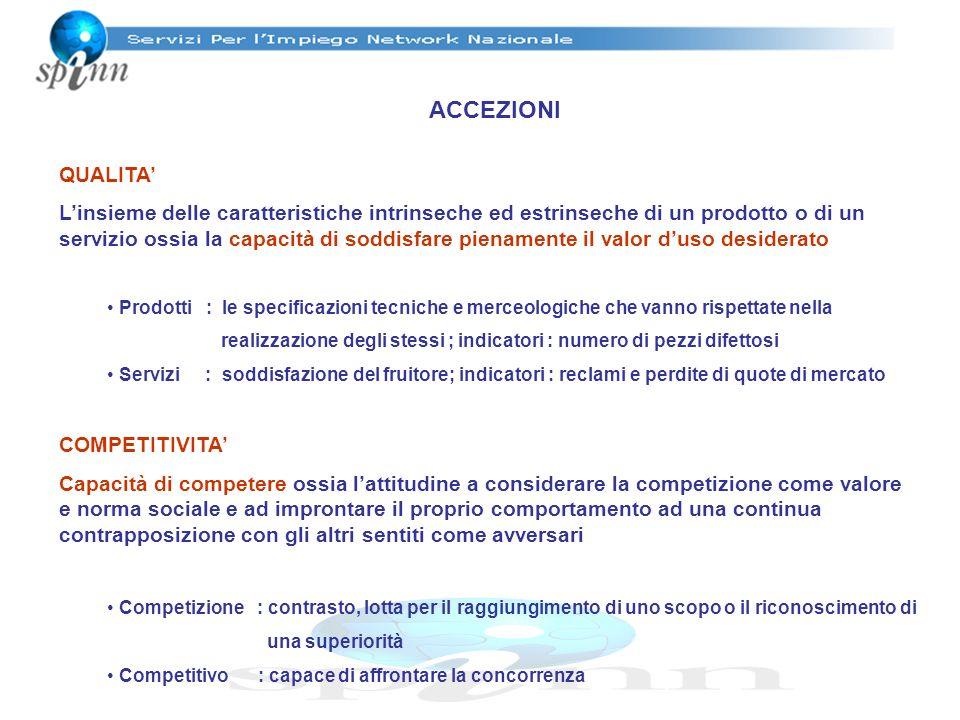 EFFICACIA E TARGET OPERATIVI PAESEOBIETTIVITARGET OPERATIVI FRANCIA 1.