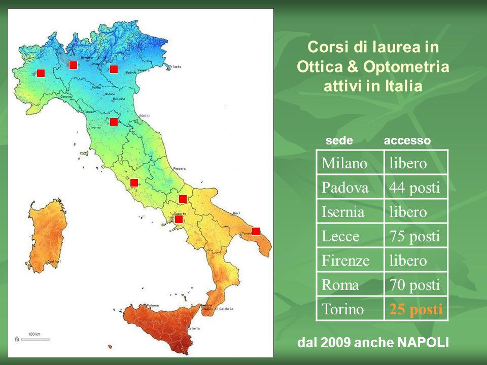 Milanolibero Padova44 posti Isernialibero Lecce75 posti Firenzelibero Roma70 posti Torino25 posti Corsi di laurea in Ottica & Optometria attivi in Ita