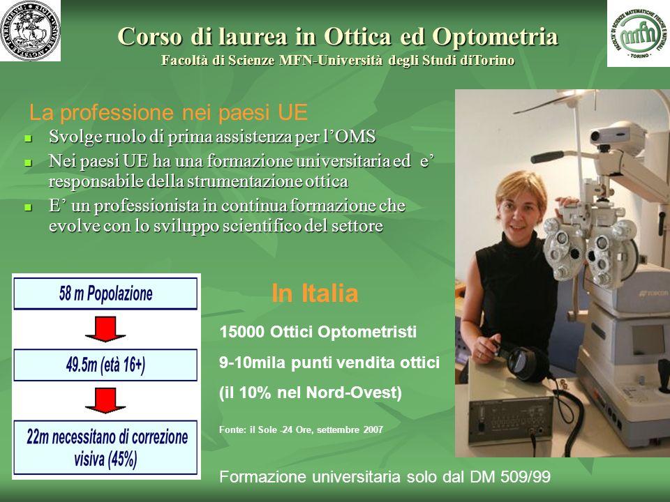 Corso di laurea in Ottica ed Optometria Facoltà di Scienze MFN-Università degli Studi diTorino 15000 Ottici Optometristi 9-10mila punti vendita ottici