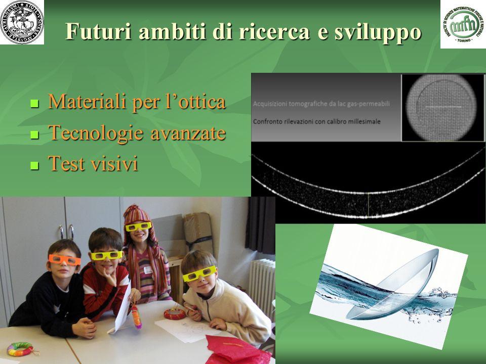 Futuri ambiti di ricerca e sviluppo Materiali per lottica Materiali per lottica Tecnologie avanzate Tecnologie avanzate Test visivi Test visivi