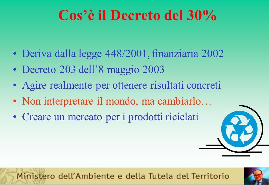 Cosè il Decreto del 30% Deriva dalla legge 448/2001, finanziaria 2002 Decreto 203 dell8 maggio 2003 Agire realmente per ottenere risultati concreti Non interpretare il mondo, ma cambiarlo… Creare un mercato per i prodotti riciclati