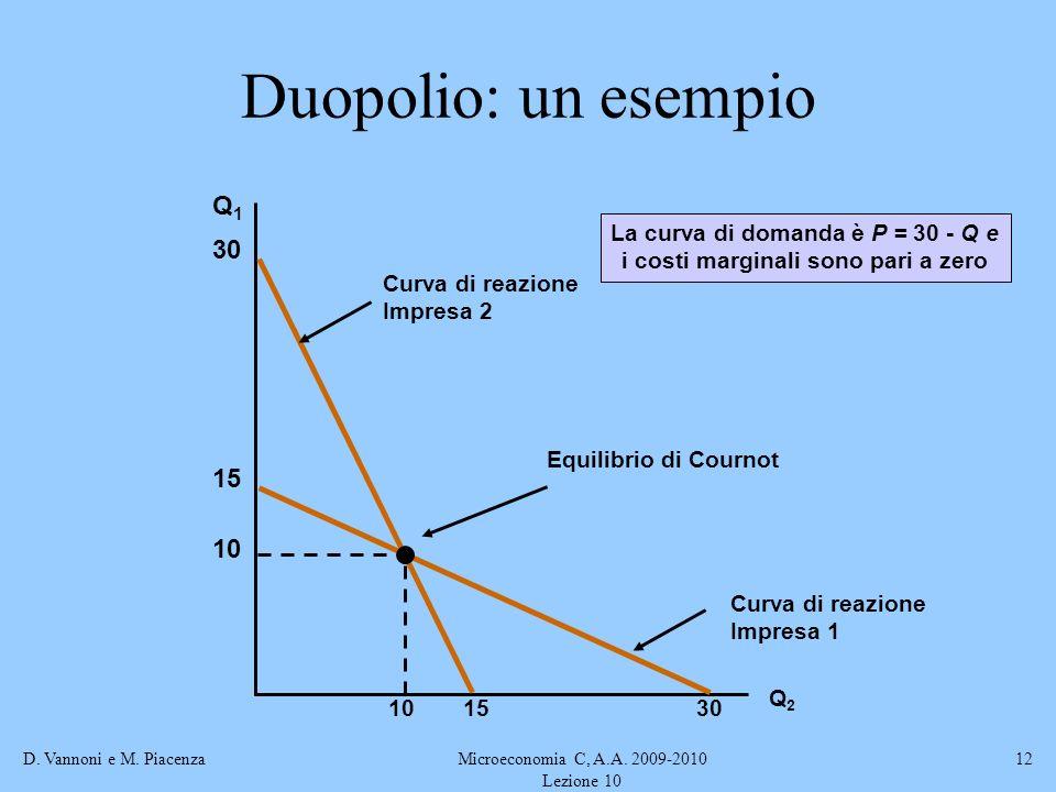 D. Vannoni e M. PiacenzaMicroeconomia C, A.A. 2009-2010 Lezione 10 12 Duopolio: un esempio Q1Q1 Q2Q2 Curva di reazione Impresa 2 30 15 Curva di reazio
