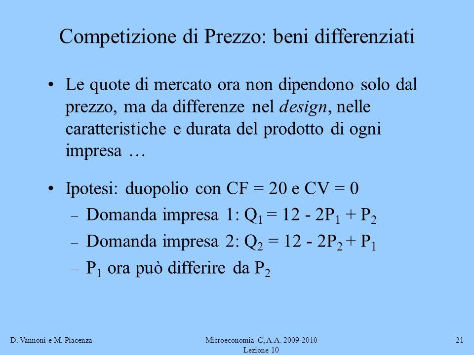 D. Vannoni e M. PiacenzaMicroeconomia C, A.A. 2009-2010 Lezione 10 21 Competizione di Prezzo: beni differenziati Le quote di mercato ora non dipendono
