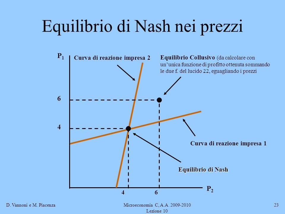 D. Vannoni e M. PiacenzaMicroeconomia C, A.A. 2009-2010 Lezione 10 23 Curva di reazione impresa 1 Equilibrio di Nash nei prezzi P1P1 P2P2 Curva di rea
