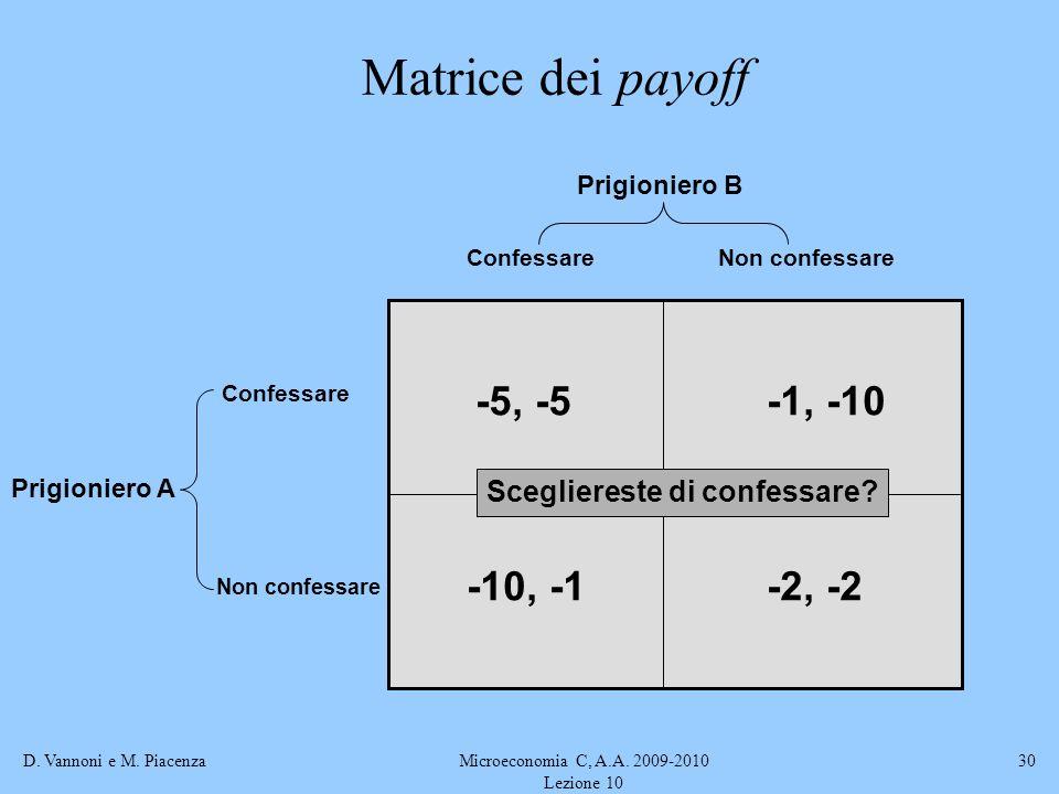 D. Vannoni e M. PiacenzaMicroeconomia C, A.A. 2009-2010 Lezione 10 30 -5, -5-1, -10 -2, -2-10, -1 Matrice dei payoff Prigioniero A ConfessareNon confe