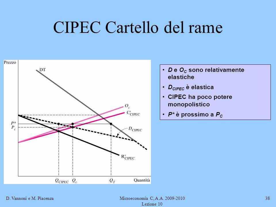 D. Vannoni e M. PiacenzaMicroeconomia C, A.A. 2009-2010 Lezione 10 38 CIPEC Cartello del rame D e O C sono relativamente elastiche D CIPEC è elastica