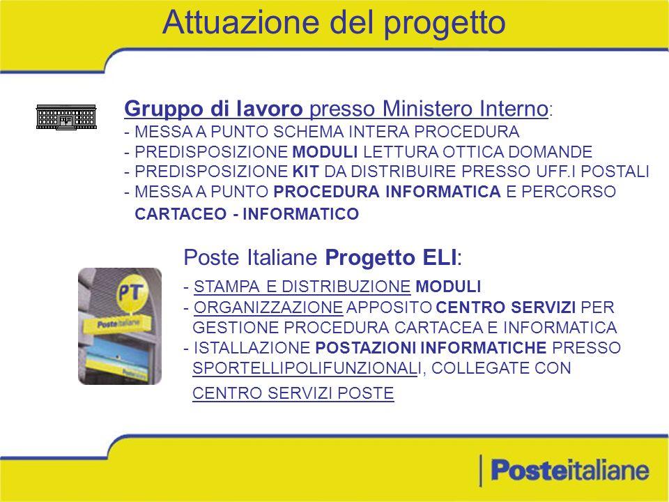 Attuazione del progetto Gruppo di lavoro presso Ministero Interno : - MESSA A PUNTO SCHEMA INTERA PROCEDURA - PREDISPOSIZIONE MODULI LETTURA OTTICA DO