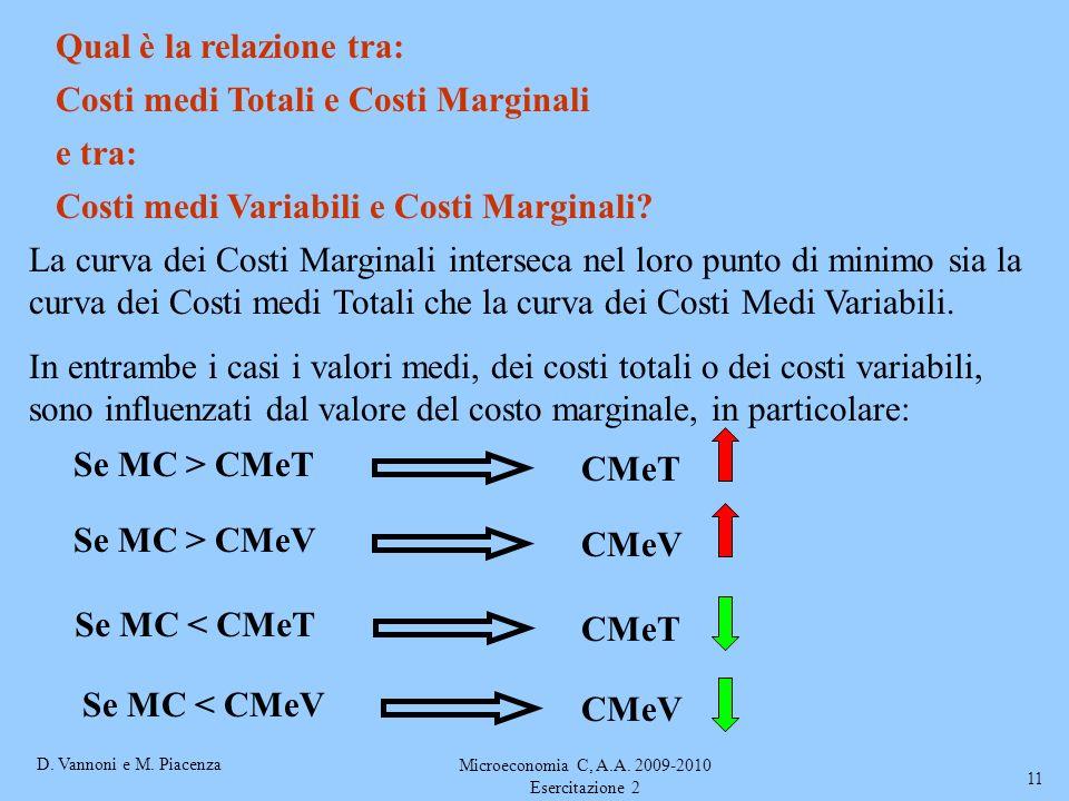 D. Vannoni e M. Piacenza Microeconomia C, A.A. 2009-2010 Esercitazione 2 11 Qual è la relazione tra: Costi medi Totali e Costi Marginali e tra: Costi